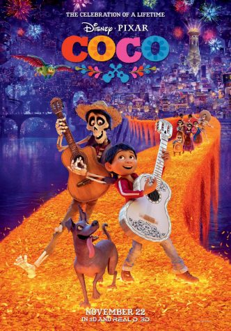 The Coco movie so colorful and bright. So much happens in this movie for the main character Miguel. What can he do to help himself?